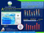 grafik-kejadian-gempa-di-wilayah-ntb-pada-minggu-kelima-juni-2021.jpg