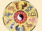 horoscopeslovetoknowcom-ramalan-shio.jpg