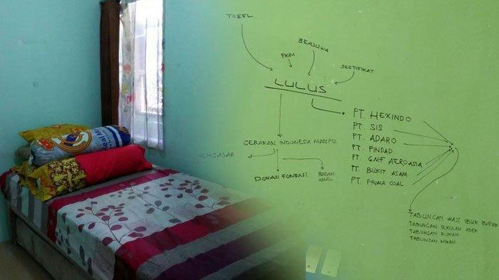 Kisah Haru Anak Kos di Perantauan, Ibu Nginap di Kamar Kos Anaknya Terharu Melihat Coretan di Tembok