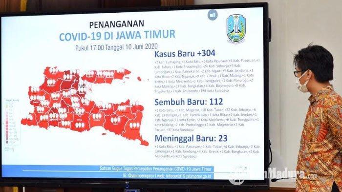 UPDATE CORONA: Kasus Positif Covid-19 di Jatim Bertambah 304, Surabaya Jadi Penyumbang Terbanyak