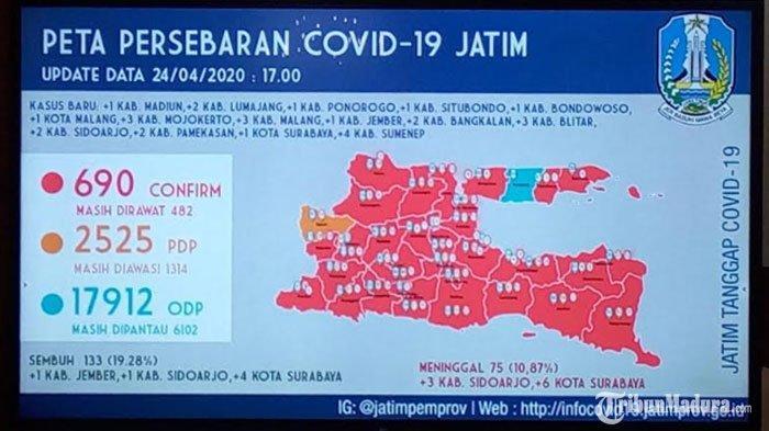 BREAKING NEWS - Sumenep Madura Masuk Zona Merah Virus Corona, Ada 4 Warga Terpapar Covid-19
