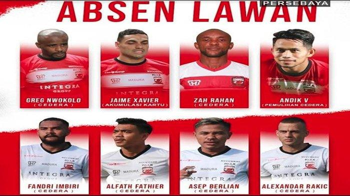 Diterpa Badai Cedera, Delapan Pemain Kunci Madura United ini Terancam Absen Menghadapi Persebaya