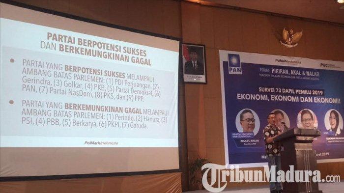 Survei Terbaru Polmark Indonesia, Elektabilitas Jokowi 40,4 % Vs Prabowo 25,8 %: Hasilnya Tak Lazim