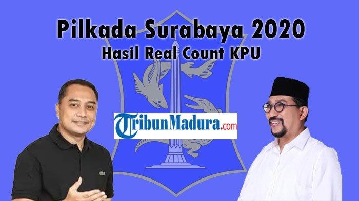 UPDATE REAL COUNT KPU Pilkada Surabaya 2020, Eri Cahyadi Unggul dari Machfud Arifin, Simak Datanya