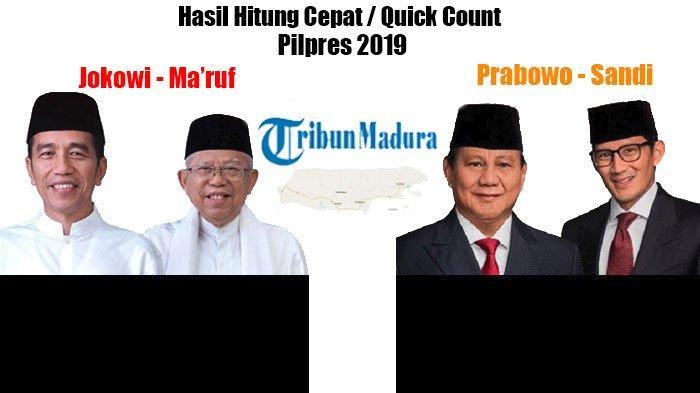 UPDATE TERBARU HASIL QUICK COUNT PILPRES, 13 Lembaga Survei Jokowi Menang, Prabowo Klaim Menang 55 %