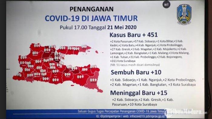 Kasus Baru Virus Corona di Jawa Timur Capai502Pada 21 Mei 2020, Ini Kata Tim Gugus Tugas Jatim