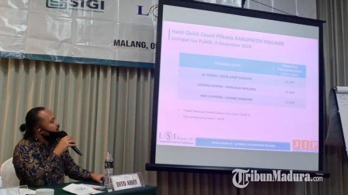 Hitung Cepat LSI Denny JA di Pilkada Malang 2020, Data Masuk 100 Pesen, Sanusi-Didik Unggul