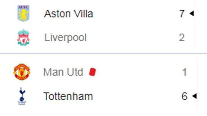 Bikin Fans Dibully, Imbas Manchester United dan Liverpool Kompak Dibantai Selisih 5 Gol, Rekor Buruk