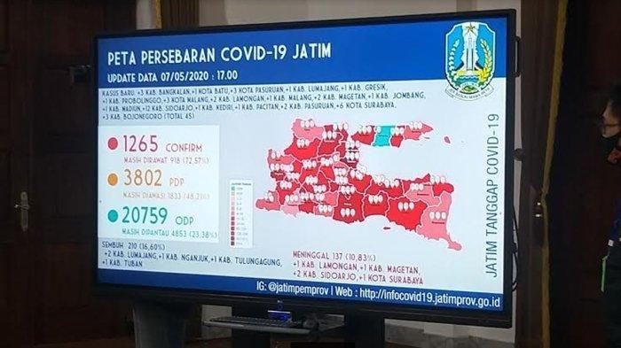 Update Corona di Jatim: Tambah 45 Kasus Positif, 5 Pasien Sembuh, Sidoarjo Jadi Penyumbang Terbanyak