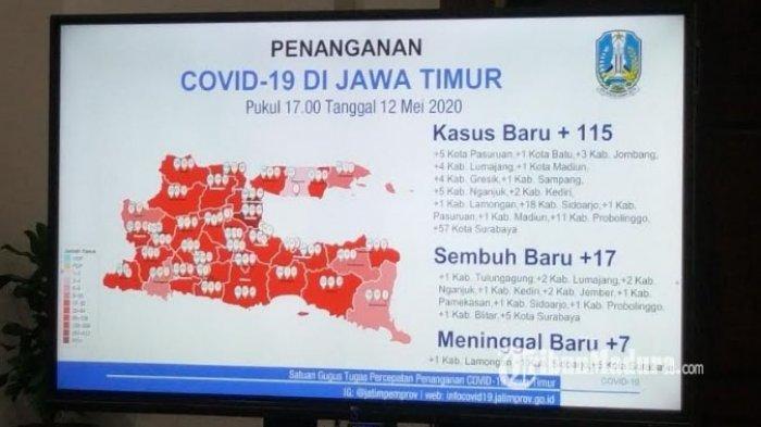 Seluruh Wilayah di Jatim Berstatus Zona Merah Covid-19, Tambah 115 Orang Jadi 1.649 Kasus Corona