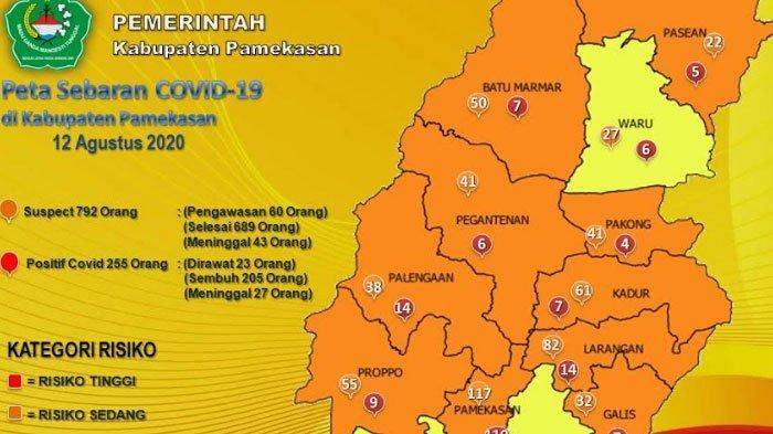 Penanganan Covid-19 di Pamekasan Tunjukkan Hasil Maksimal, Zona Merah Berubah Jadi Oranye
