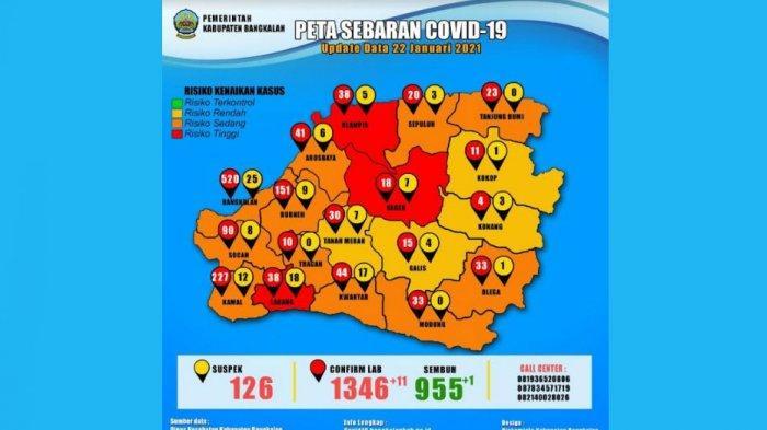 Selama 9 Hari Kasus Positif di Bangkalan Bertambah 190 Orang, 3 Kecamatan Kembali Masuk Zona Merah