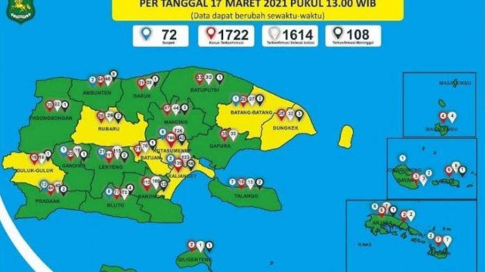 UPDATE 17 Maret 2021: Total Kasus Covid-19 di Sumenep 1.722, Tidak Ada Perubahan yang Signifikan