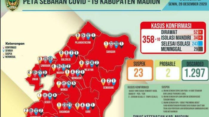 10 Warga Kabupaten Madiun Positif Covid-19, Satu di Antaranya Pedagang di Pasar Besar Kota Madiun