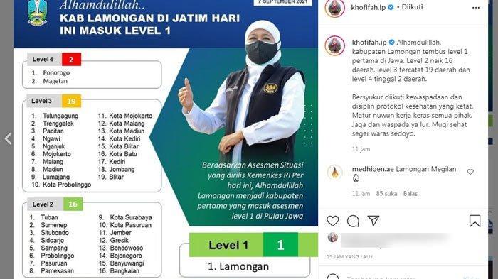 Beda Data Bikin Bingung, Inmendagri Sebut Bangkalan PPKM Level 3, Tapi Gubernur Posting Level 2