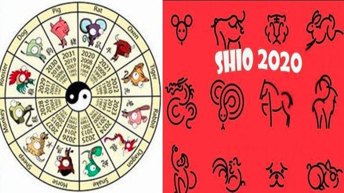 Tahun Baru Imlek, Inilah Ramalan Shio Sabtu 25 Januari 2020 : Shio Tikus Dapat Peluang, Shio Lain?