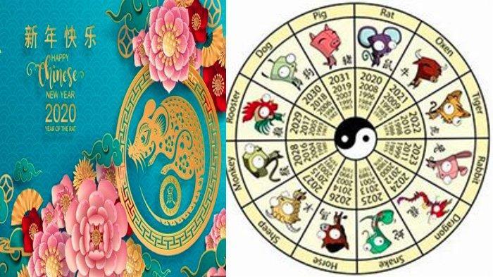 Diramal Kaya Mendadak, Inilah 7 Shio Paling Beruntung Tahun 2020 Berdasar Zodiak Tahun Tikus Logam