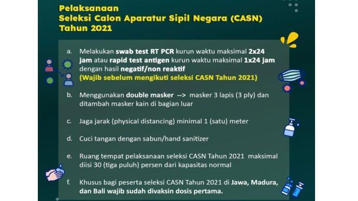 syarat tes SKD CPNS 2021