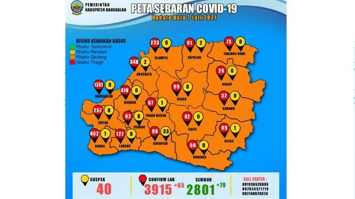 Bangkalan Kembali Jadi Zona Merah Covid-19, Selama PPKM Darurat 26 Meninggal Akibat Covid-19