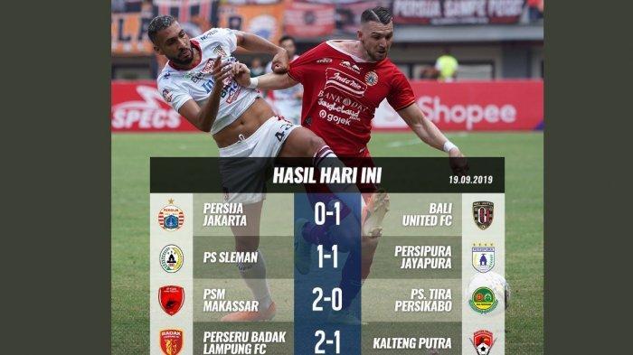 Update Klasemen Liga 1- Bali United Terbantu PSM, Debut Ezra Walian 3 Poin, Posisi Persija & Persib?