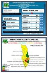 Kabar Buruk, Pasien Positif Bertambah 13 dan 1 Orang Meninggal di Pinrang