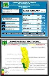 Kasus Aktif Covid-19 di Pinrang Didominasi Pasien Isolasi Mandiri