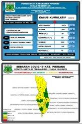 Kabar Baik, 4 Pasien Sembuh dan Tidak Ada Penambahan Kasus Positif Covid di Pinrang