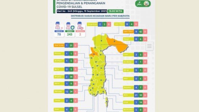 Makassar Kini Zona Kuning Covid-19, Tak Lagi Berstatus PPKM Level 4