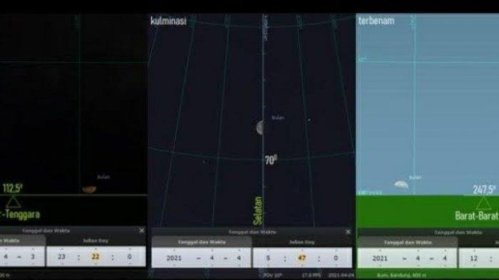 Fenomena Astronomi Terjadi di Selama Bulan Juni 2021, Ada Bulan Perbani Hingga Hujan Meteor
