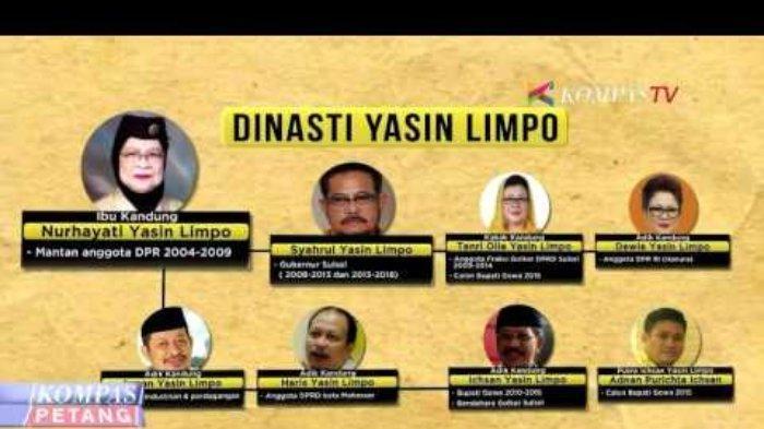 Klan Yasin Limpo Ditumbangkan Besan dan Menantu 2 Wapres di Pemilu 2019, Lihat Siapa Saja Mereka