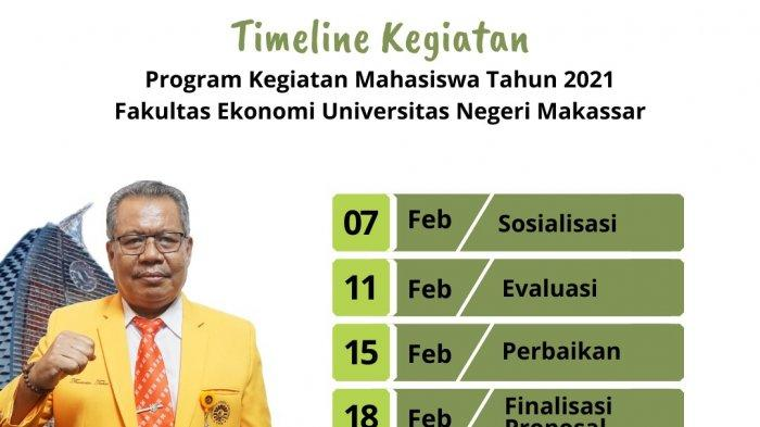 Persiapan Pimnas 2021, Fakultas Ekonomi UNM Sosialisai PKM