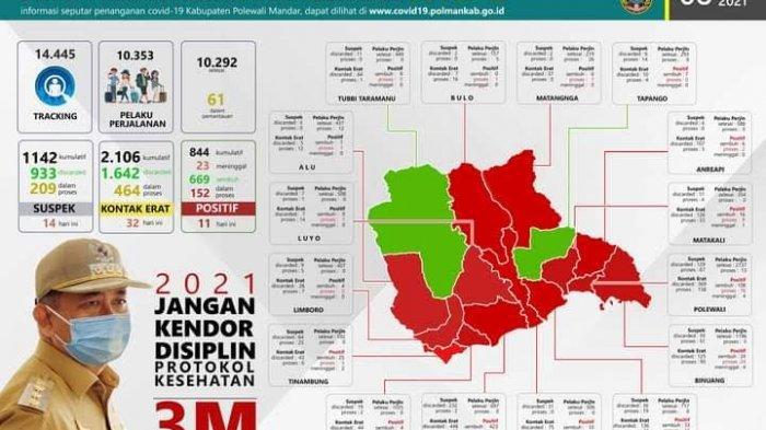 3.008 Nakes di Polman Jadi Sasaran Pertama Vaksinasi