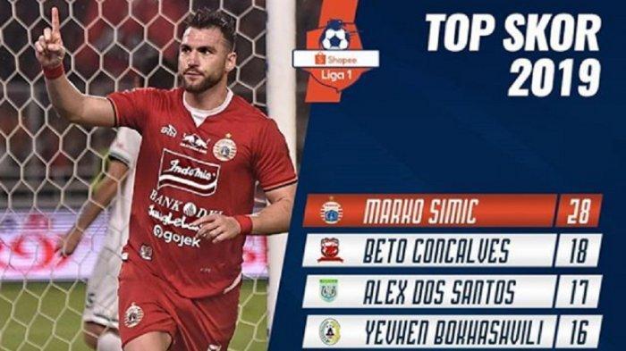 Klasemen Akhir & Daftar Pemenang Penghargaan Liga 1 2019: Marko Simic Top Skor, Persib, PSM, Arema?