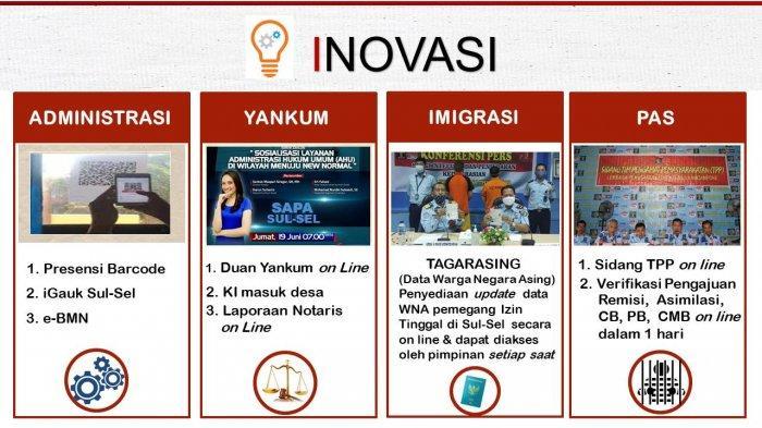 Sederet Inovasi Kanwil Kemenkumham Sulsel Demi Tingkatkan Pelayanan Publik