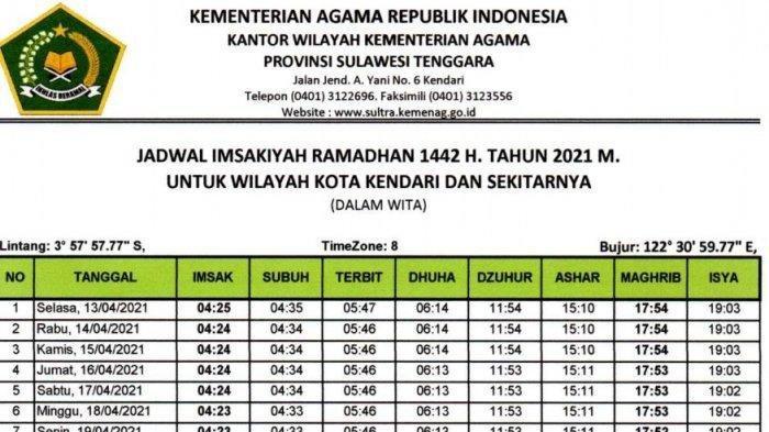 Jadwal Imsakiyah dan Buka Puasa Jakarta, Tangerang, Depok, Palembang, Semarang 28 Ramadhan 1442 H