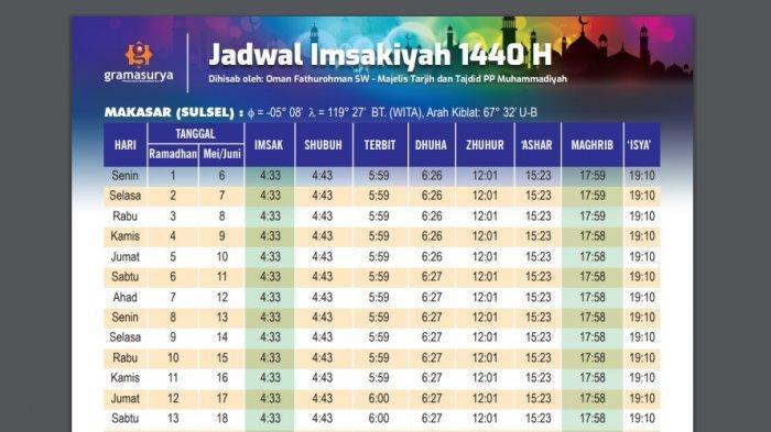12 Hari Lagi Ramadan, Ini Jadwal Buka Puasa & Waktu Imsak di 33 Provinsi, Hal yang Membatalkan Puasa