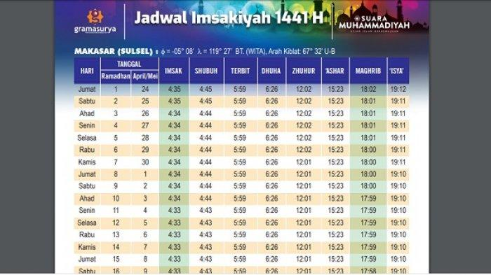 Waktu Imsak & Jadwal Buka Puasa di 33 Provinsi Hari Sabtu 25 April, Apa Syarat dan Rukun Puasa?