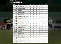 Malam Ini PSM Makassar vs Madura United, Berikut Posisi Kedua Tim di Klasemen Sementara Liga 1