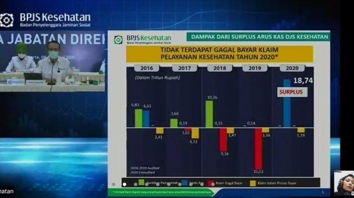 Fachmi Idris: BPJS Kesehatan Surplus Rp 18,7 Trililun di Tahun 2020