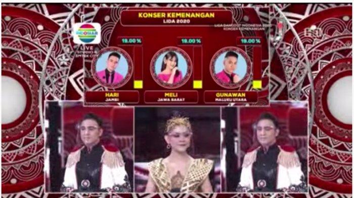 Meli dari Jawa Barat Juara I LIDA 2020, Gunawan dari Maluku Utara II, Hari dari Jambi III, Hadiah
