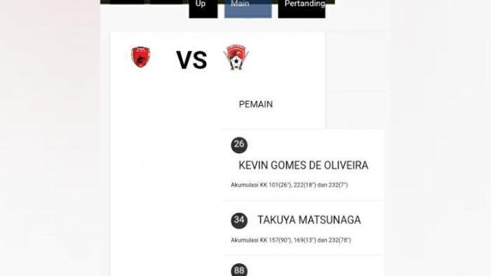 Tiga Pemain Kalteng Putra Absen, PSM Makassar Tanpa Pluim?