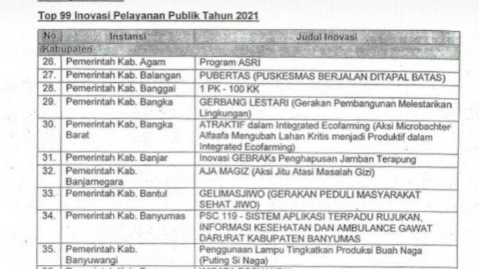 Aplikasi Sahabat Lapor Pemkab Gowa Masuk Finalis Top 99 Inovasi Pelayanan Publik