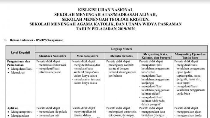 LINK Download Kisi-Kisi UN SMA SMK 2020: Bahasa Indonesia, Bahasa Inggris, Matematika, dan Lainnya