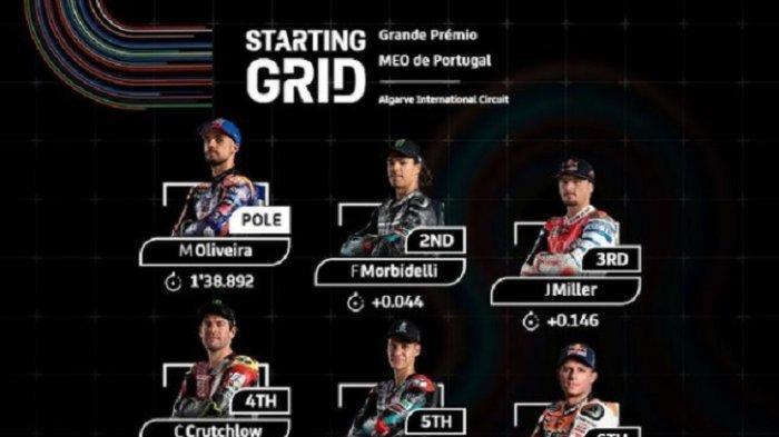 LINK Live Streaming MotoGP Portugal 2020: Juara Dunia MotoGP 2020 Tercecer, Miguel Oliveira Pole