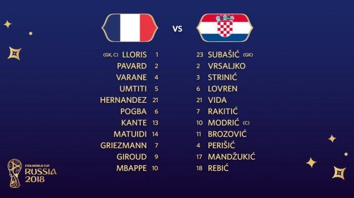 LIVE TRANS TV dan Nonton Live Streaming Prancis vs Kroasia di Aplikasi HP Full HD