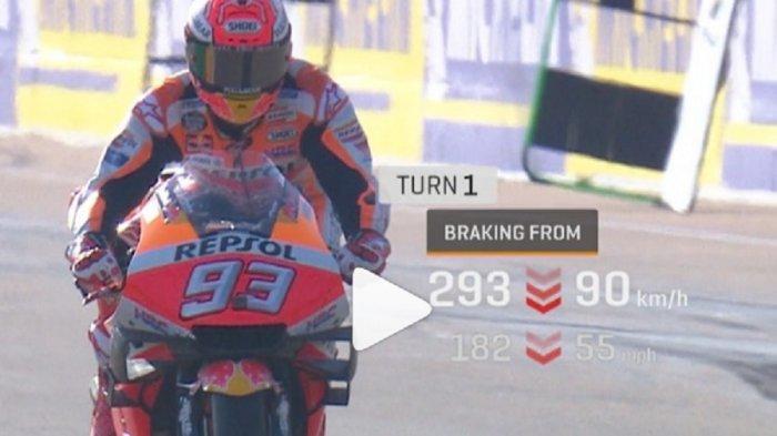 Live Trans7, Jadwal MotoGP Thailand 2019 di Sirkuit Buriram, Marc Marquez Kokoh di Puncak Klasemen