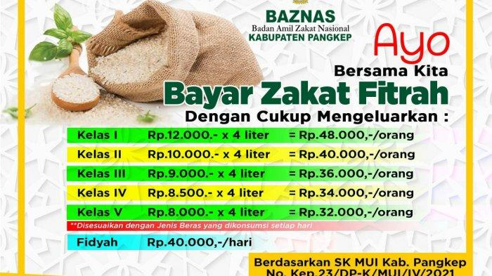 Baznas Pangkep Target Kumpul Zakat Rp 4 Miliar