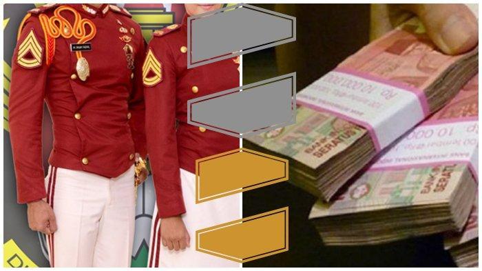 Demi Lolos Pendaftaran Polisi di Akpol, Saiful Bayar Rp 600 Juta, tapi Akhirnya Malah Tragis