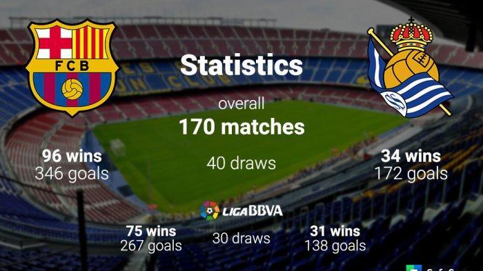 Nonton TV Online 3 LINK Live Streaming Liga Spanyol Barcelona vs Real Sociedad - Nonton beIN Sports