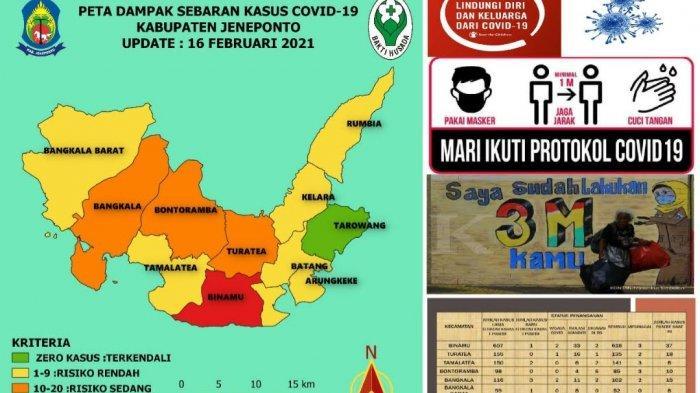 Zona Sebaran Covid-19 di Jeneponto Hari Ini, Dua Kecamatan Berubah Zona